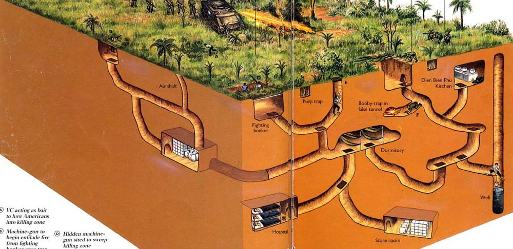 Cu Chi Tunel, Terowongan tikus simbol kemenangan Vietnam atas Perancis dan  Amerika Serikat